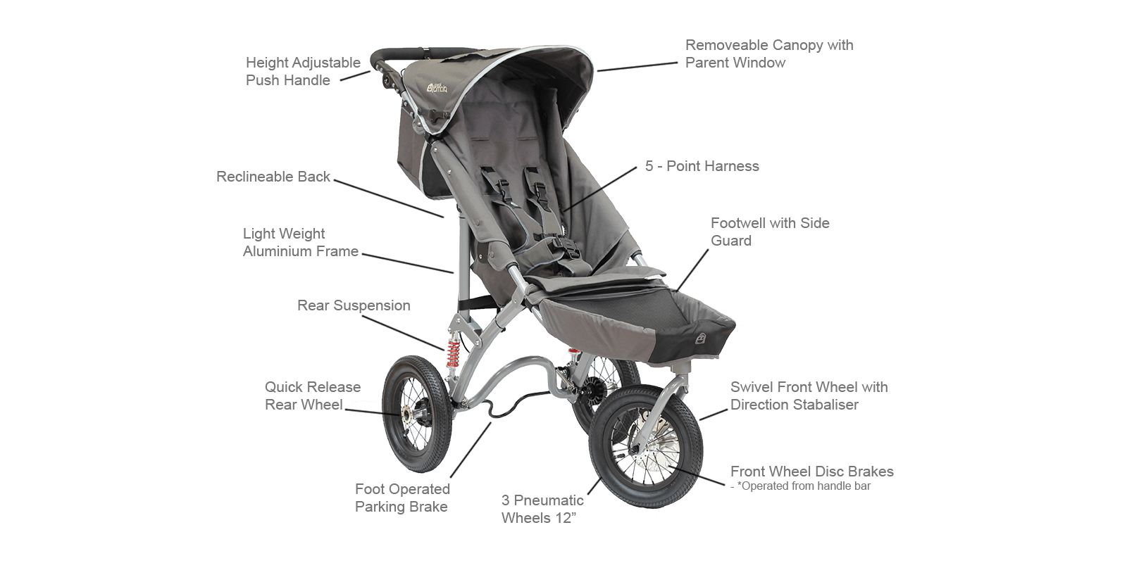 Jogger Push chair standard features